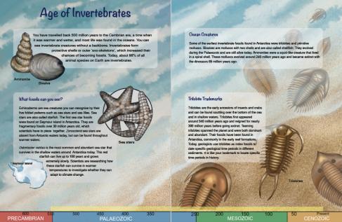 Age of Invertebrates